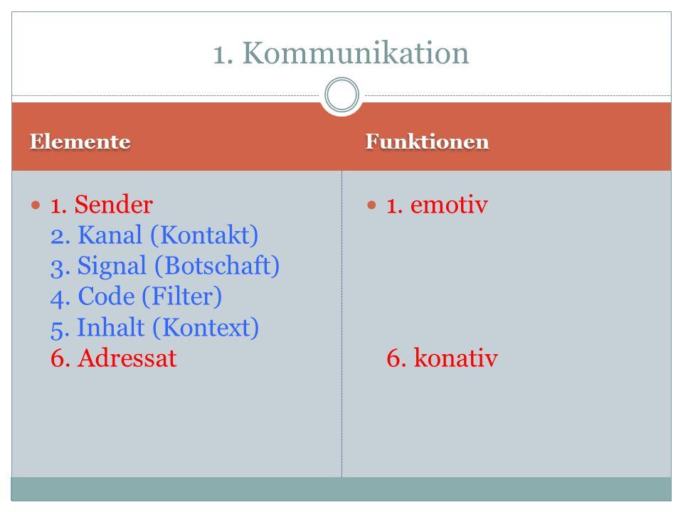 1. Kommunikation Elemente. Funktionen. 1. Sender 2. Kanal (Kontakt) 3. Signal (Botschaft) 4. Code (Filter) 5. Inhalt (Kontext) 6. Adressat.