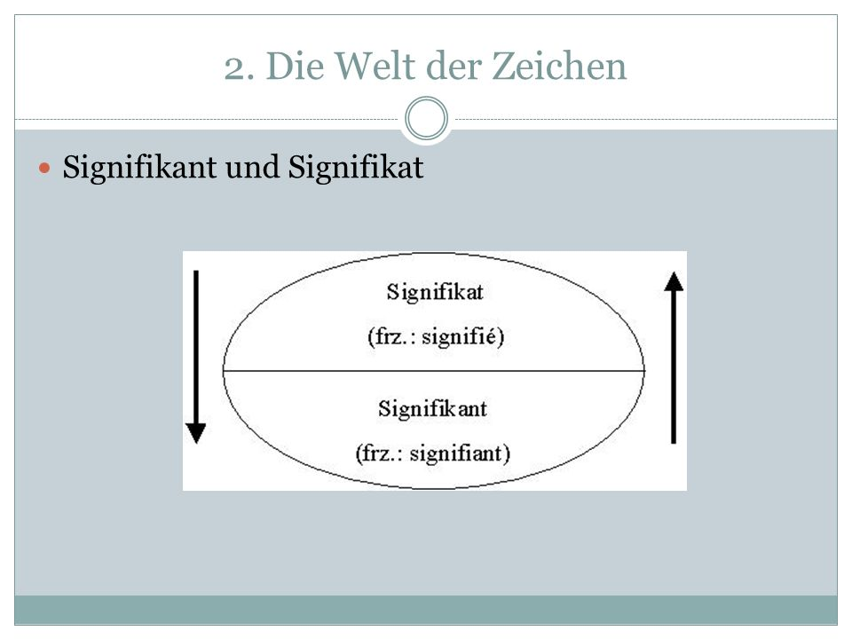 2. Die Welt der Zeichen Signifikant und Signifikat