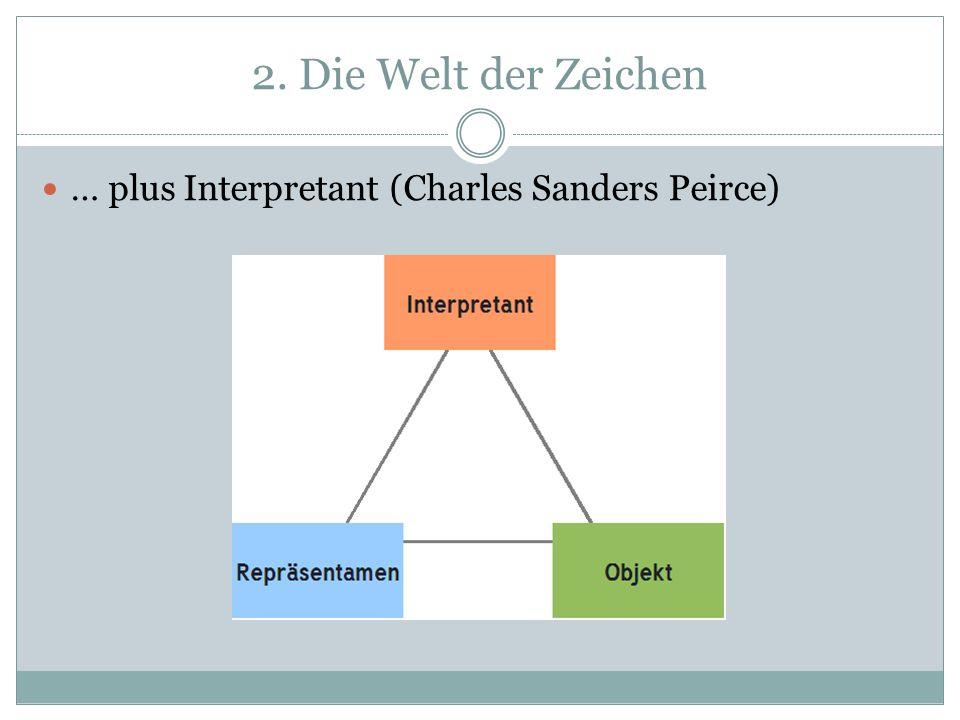 2. Die Welt der Zeichen … plus Interpretant (Charles Sanders Peirce)