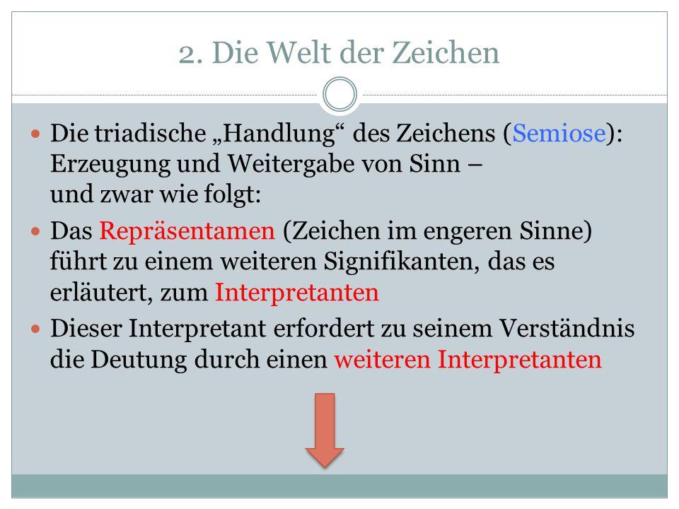 """2. Die Welt der Zeichen Die triadische """"Handlung des Zeichens (Semiose): Erzeugung und Weitergabe von Sinn – und zwar wie folgt:"""