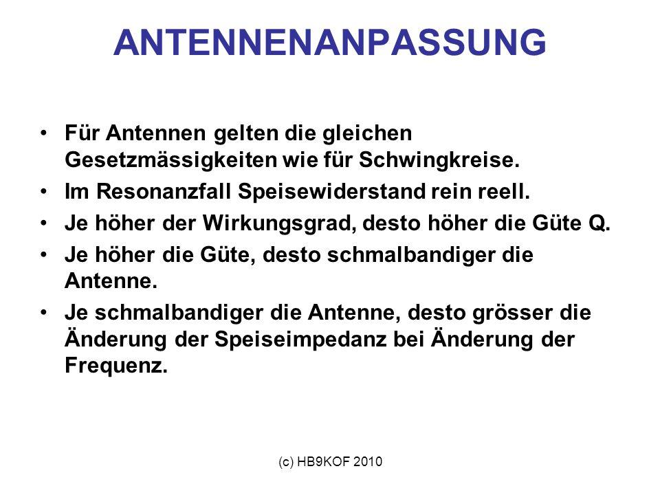 ANTENNENANPASSUNG Für Antennen gelten die gleichen Gesetzmässigkeiten wie für Schwingkreise. Im Resonanzfall Speisewiderstand rein reell.