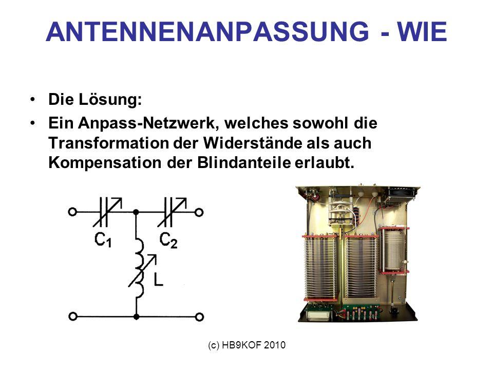 ANTENNENANPASSUNG - WIE