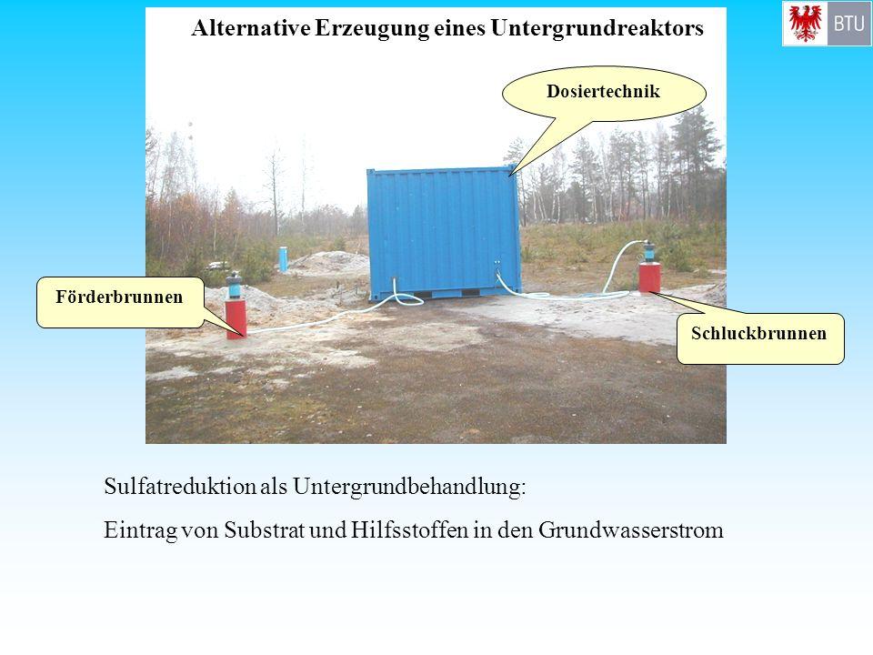Alternative Erzeugung eines Untergrundreaktors