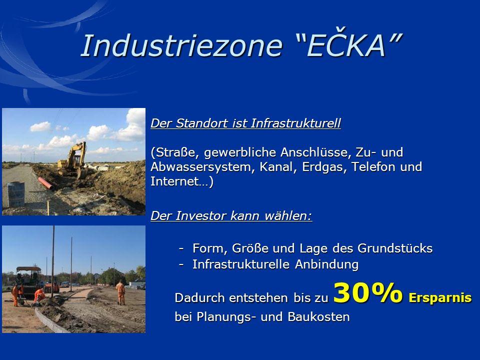 Industriezone EČKA Der Standort ist Infrastrukturell