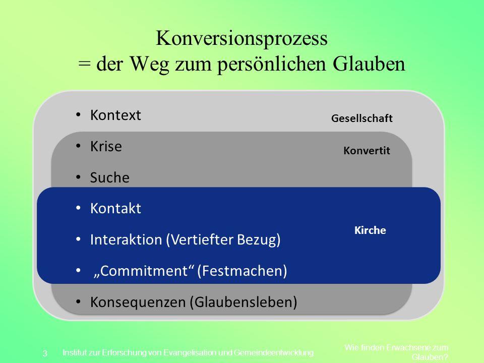 Konversionsprozess = der Weg zum persönlichen Glauben