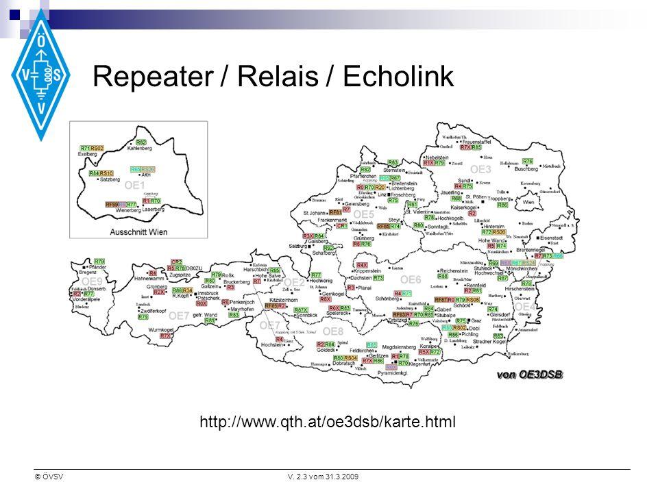 Repeater / Relais / Echolink