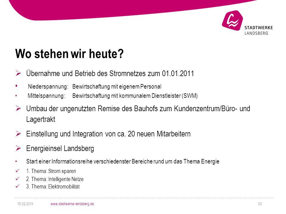 Wo stehen wir heute Übernahme und Betrieb des Stromnetzes zum 01.01.2011. Niederspannung: Bewirtschaftung mit eigenem Personal.