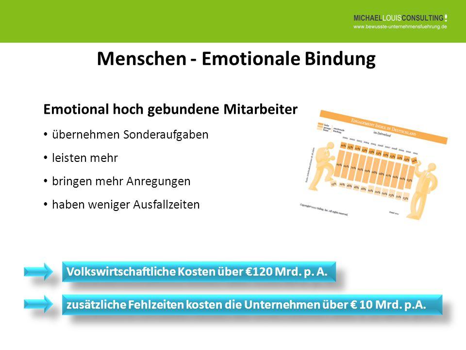 Menschen - Emotionale Bindung