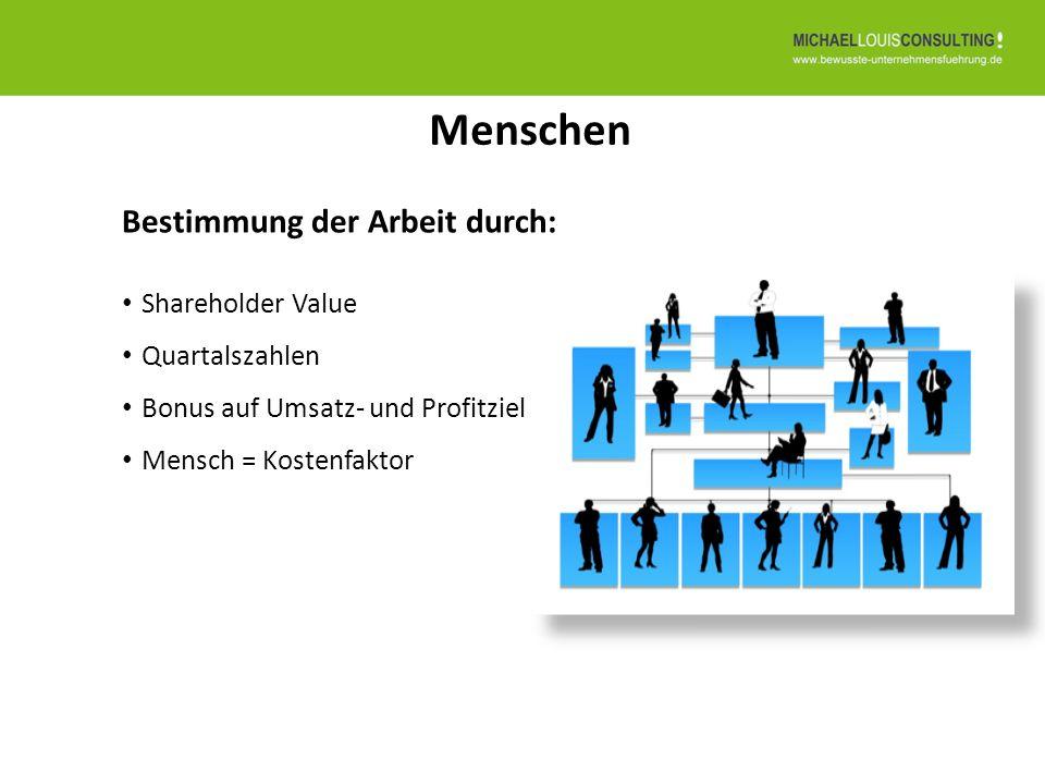 Menschen Bestimmung der Arbeit durch: Shareholder Value Quartalszahlen