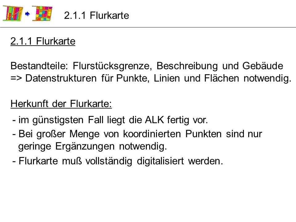2.1.1 Flurkarte 2.1.1 Flurkarte. Bestandteile: Flurstücksgrenze, Beschreibung und Gebäude.