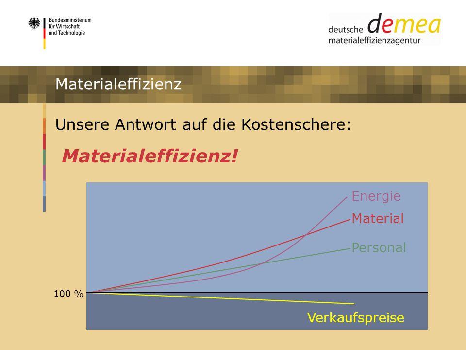 Materialeffizienz! Materialeffizienz