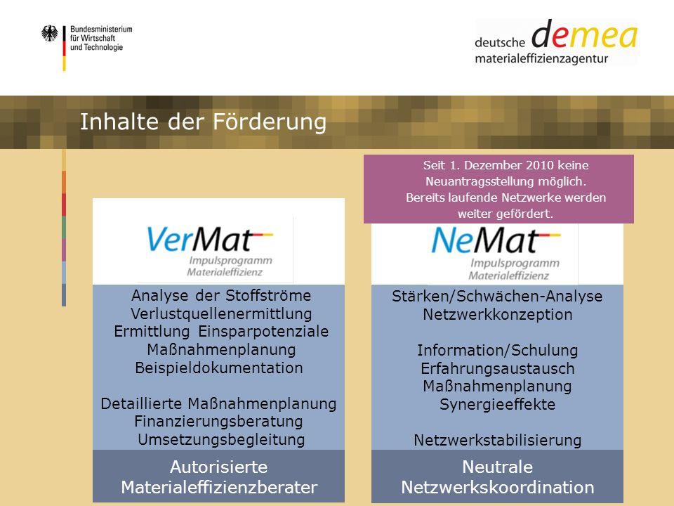 Inhalte der Förderung Autorisierte Materialeffizienzberater Neutrale