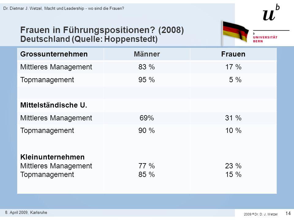Frauen in Führungspositionen (2008) Deutschland (Quelle: Hoppenstedt)