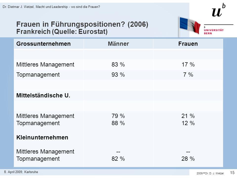 Frauen in Führungspositionen (2006) Frankreich (Quelle: Eurostat)
