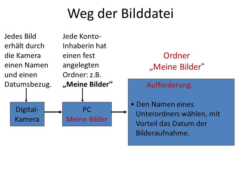"""Weg der Bilddatei Ordner """"Meine Bilder Jedes Bild erhält durch"""