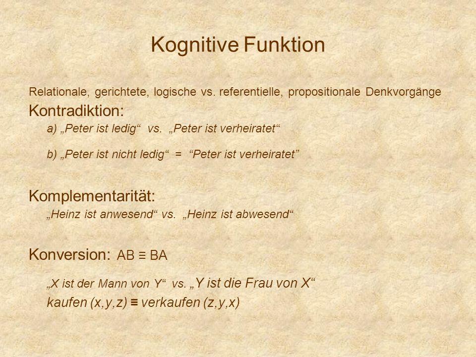 Kognitive Funktion Kontradiktion: Komplementarität: