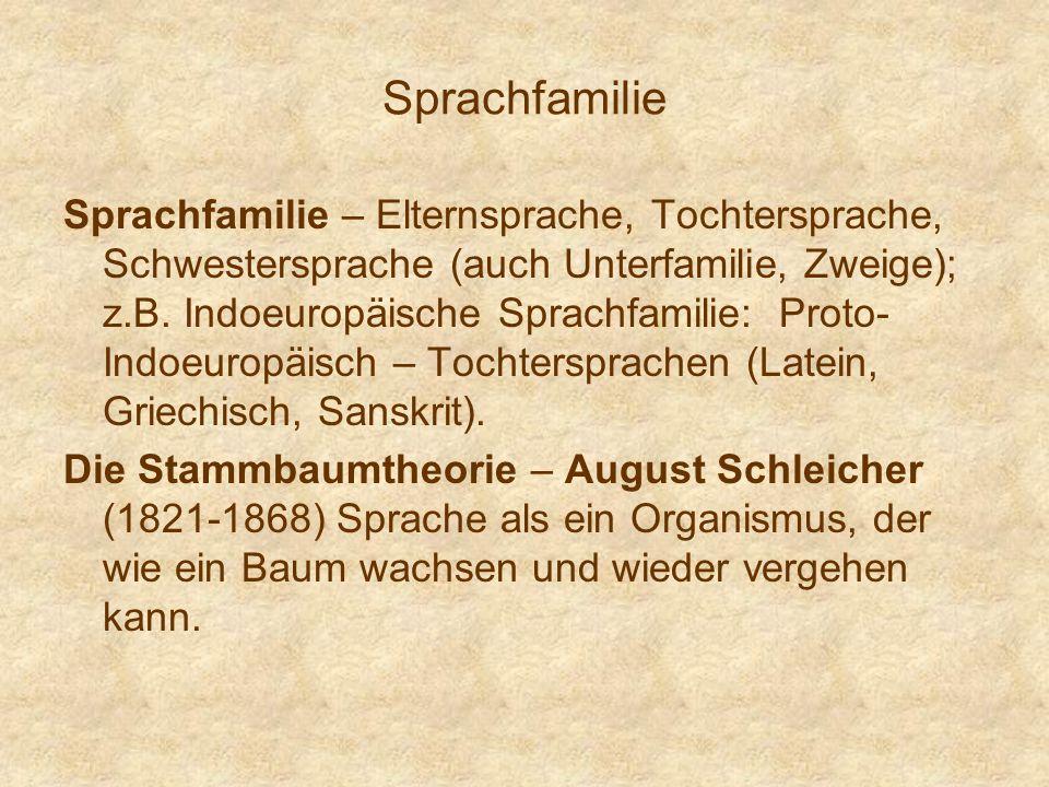 Sprachfamilie