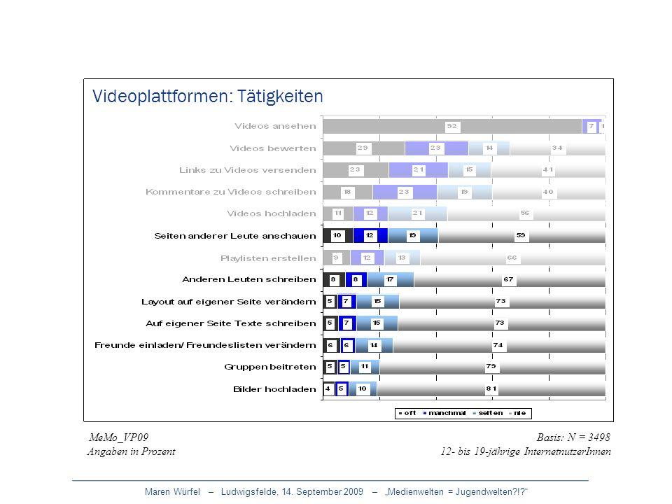 Videoplattformen: Tätigkeiten