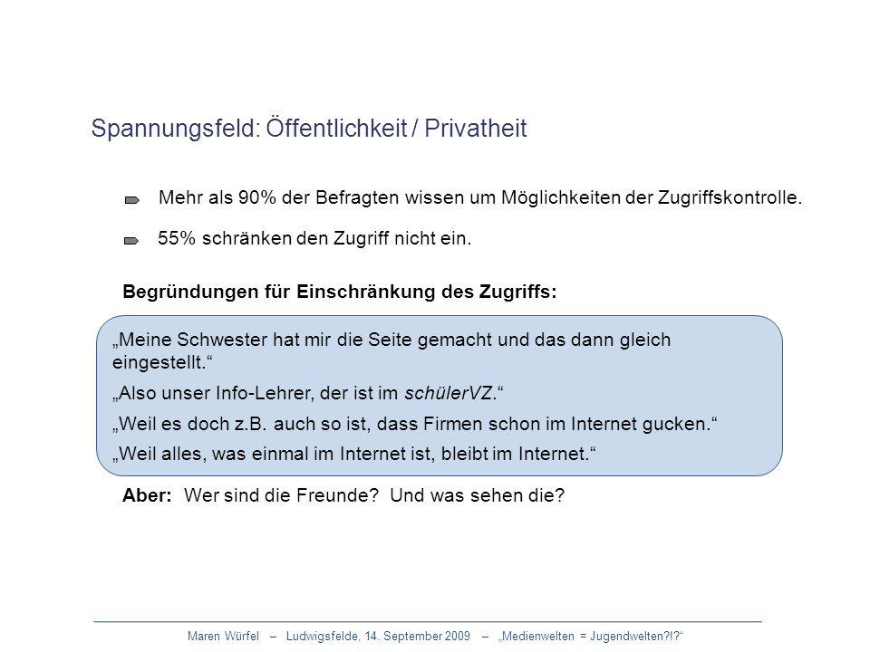 Spannungsfeld: Öffentlichkeit / Privatheit