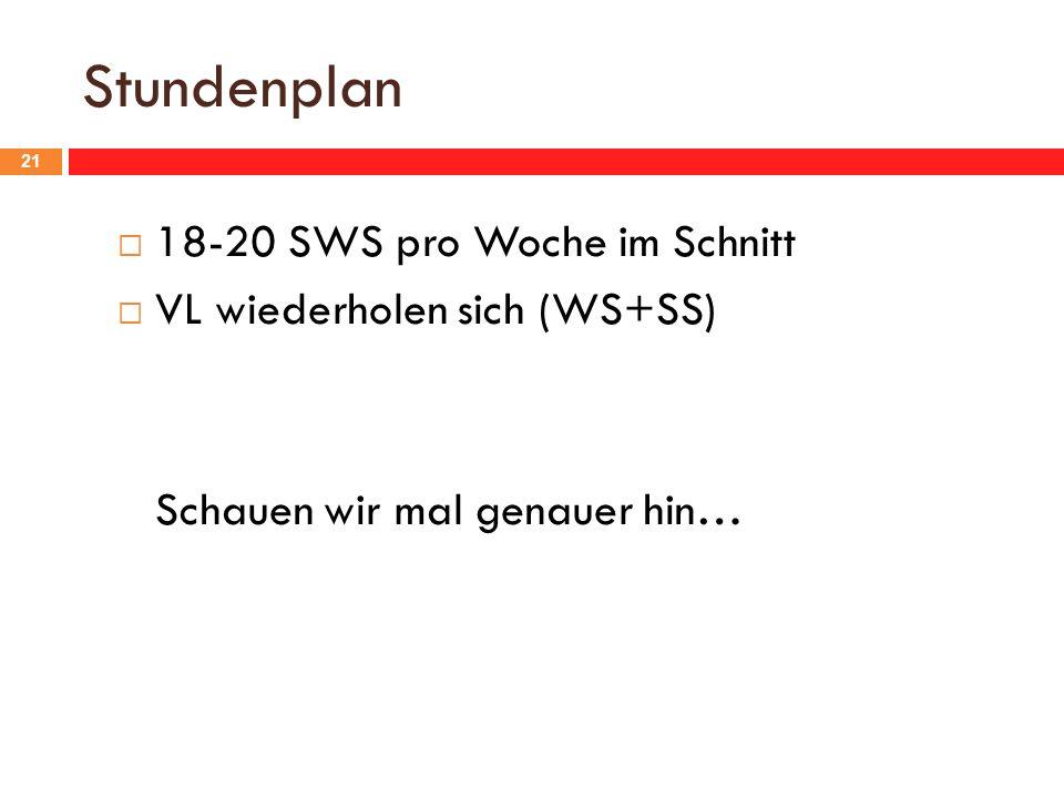 Stundenplan 18-20 SWS pro Woche im Schnitt VL wiederholen sich (WS+SS)