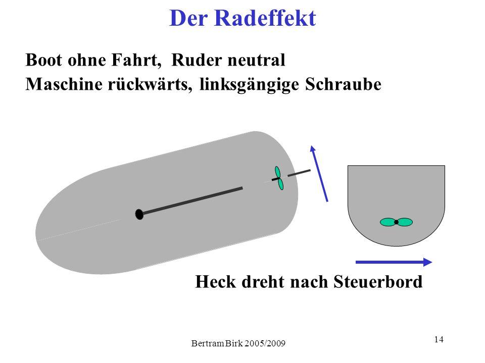 Der Radeffekt Boot ohne Fahrt, Ruder neutral