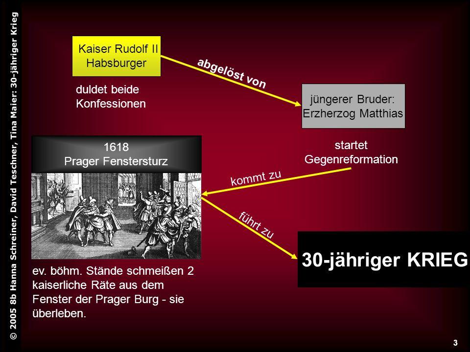 startet Gegenreformation