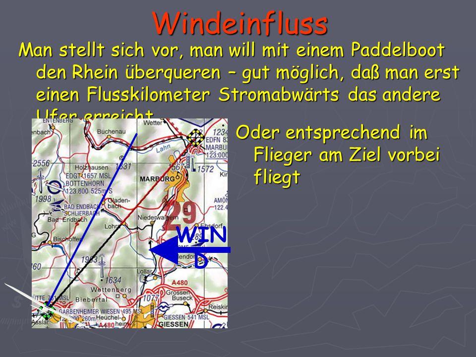 Windeinfluss