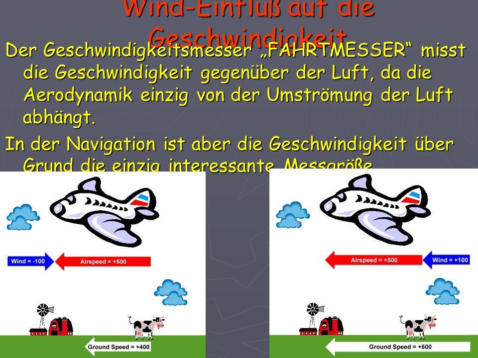 Wind-Einfluß auf die Geschwindigkeit
