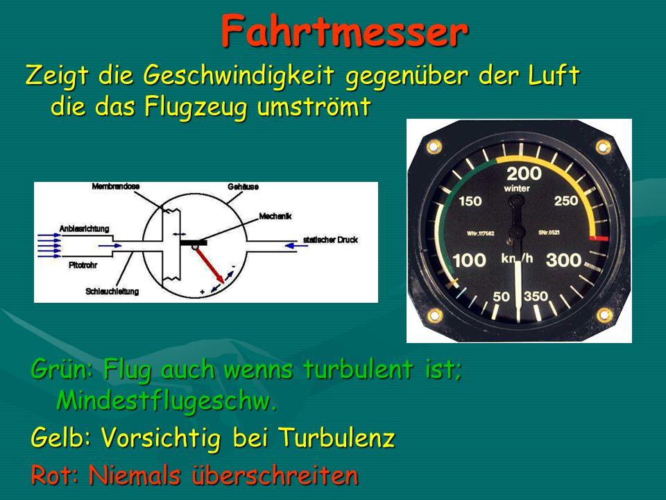 Fahrtmesser Zeigt die Geschwindigkeit gegenüber der Luft die das Flugzeug umströmt. Grün: Flug auch wenns turbulent ist; Mindestflugeschw.