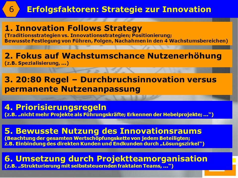 Erfolgsfaktoren: Strategie zur Innovation
