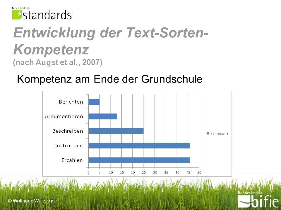 Entwicklung der Text-Sorten-Kompetenz (nach Augst et al., 2007)