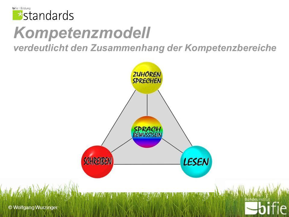 Kompetenzmodell verdeutlicht den Zusammenhang der Kompetenzbereiche