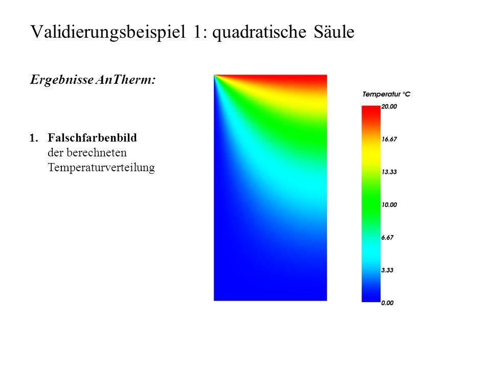 Validierungsbeispiel 1: quadratische Säule