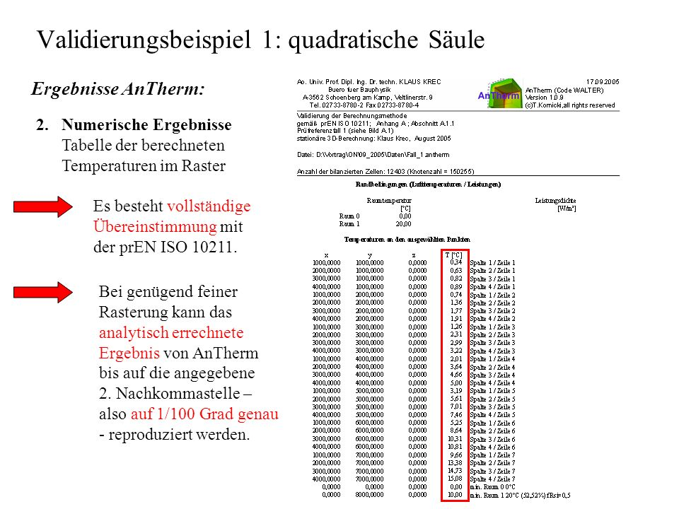 Niedlich Math Anzahl Muster Einer Tabelle Grad 4 Galerie - Mathe ...