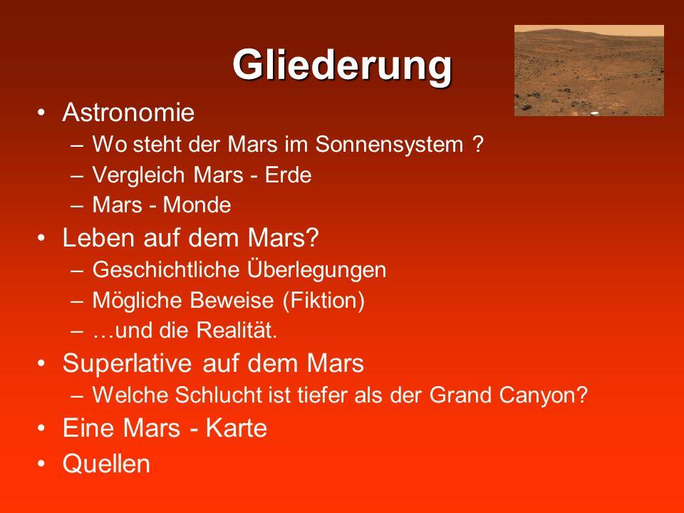 Gliederung Astronomie Leben auf dem Mars Superlative auf dem Mars