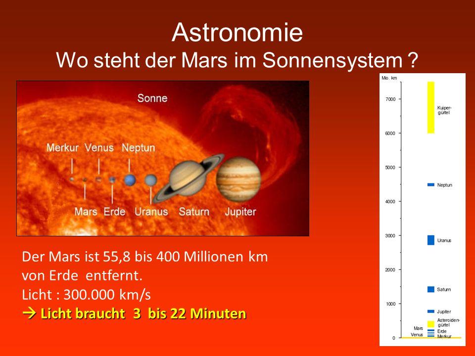 Astronomie Wo steht der Mars im Sonnensystem