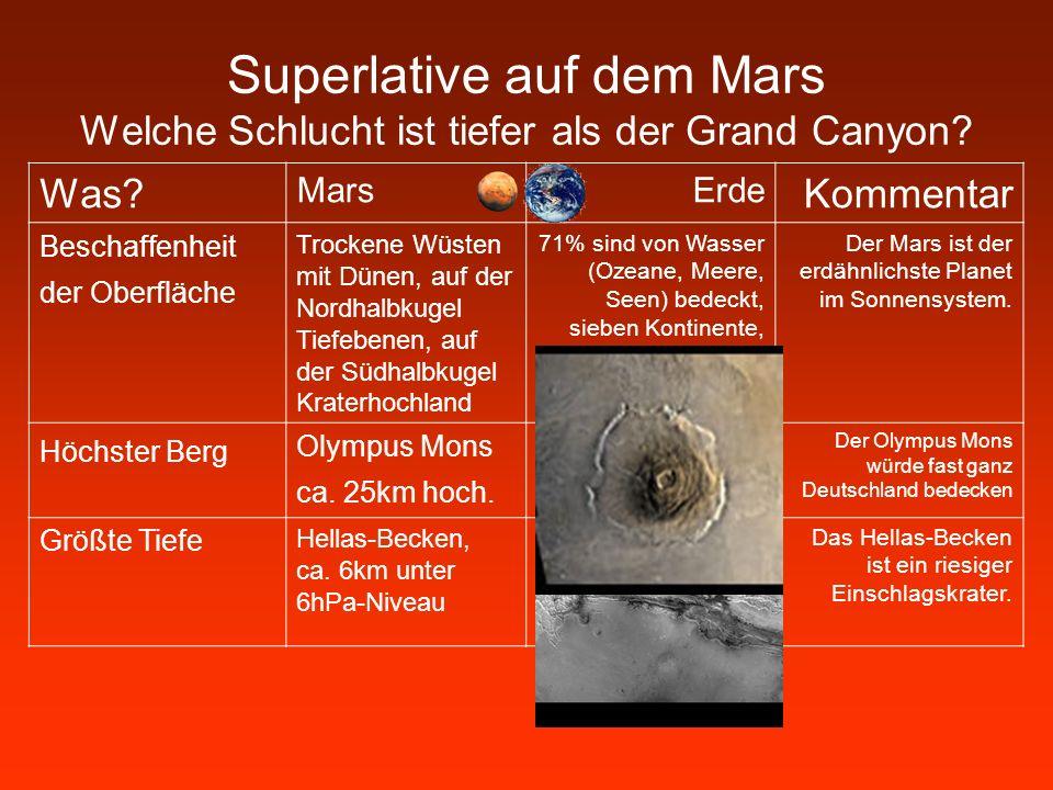 Superlative auf dem Mars Welche Schlucht ist tiefer als der Grand Canyon
