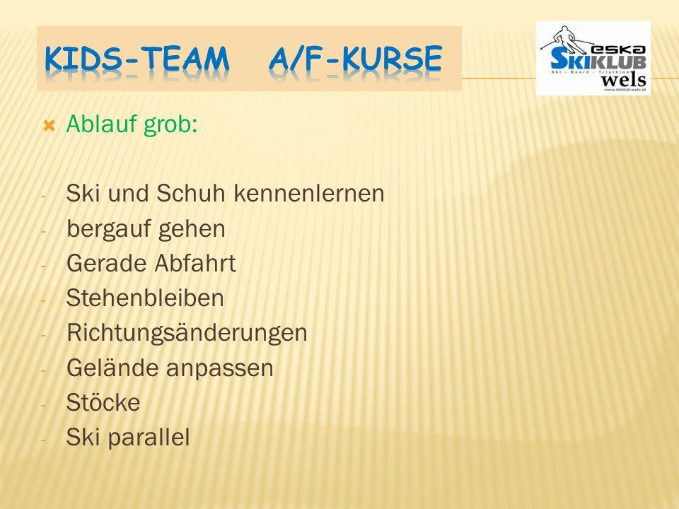 Kids-Team A/F-Kurse Ablauf grob: Ski und Schuh kennenlernen