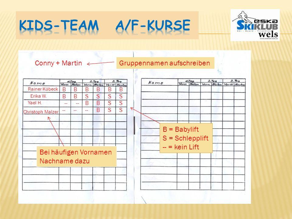 Kids-Team A/F-Kurse Conny + Martin Gruppennamen aufschreiben
