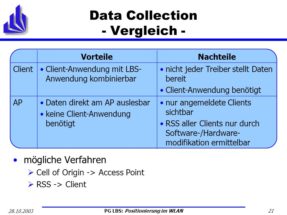 Data Collection - Vergleich -
