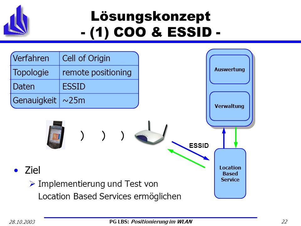 Lösungskonzept - (1) COO & ESSID -