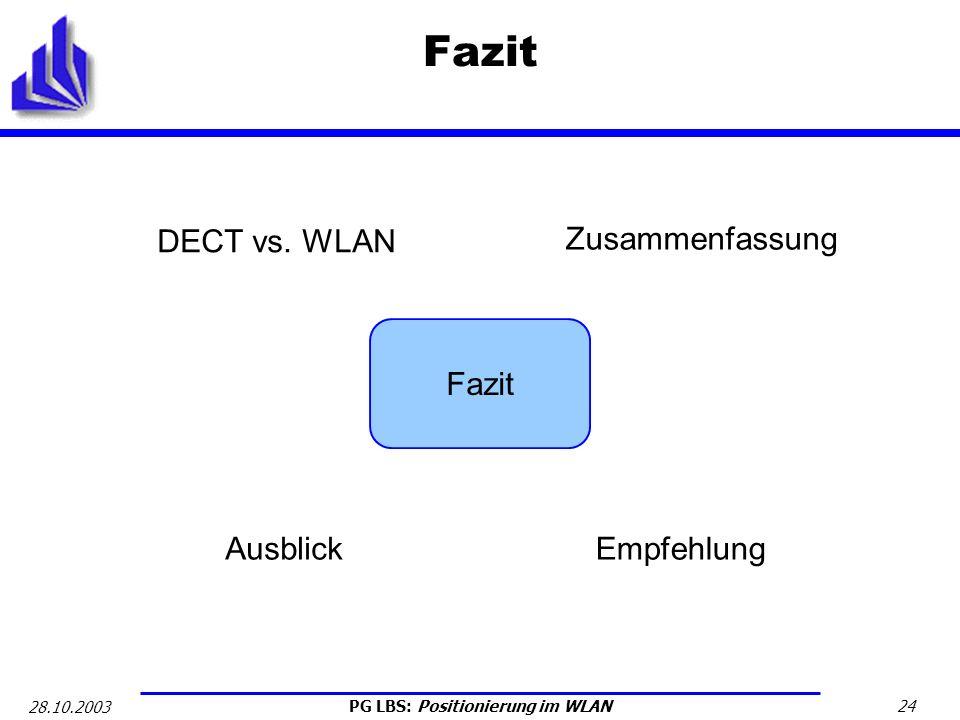 Fazit DECT vs. WLAN Zusammenfassung Fazit Ausblick Empfehlung