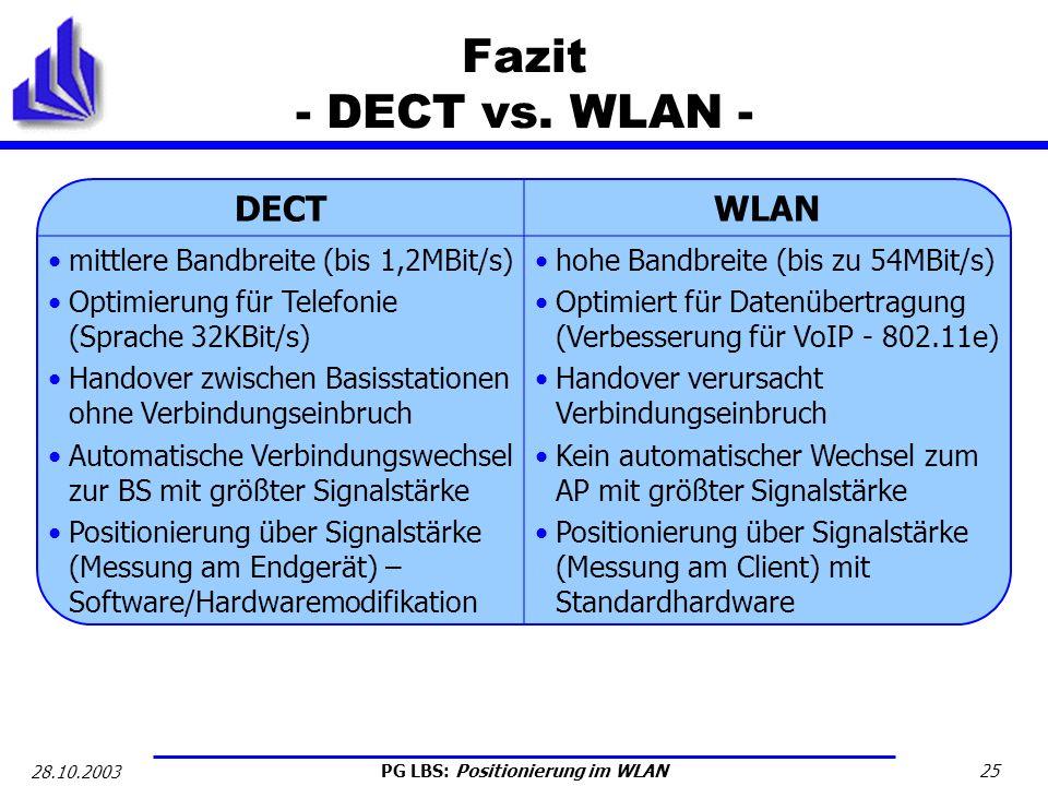 Fazit - DECT vs. WLAN - DECT WLAN mittlere Bandbreite (bis 1,2MBit/s)