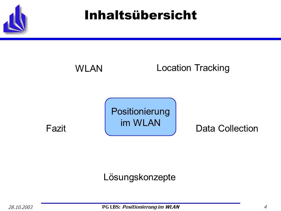 Inhaltsübersicht WLAN Location Tracking Positionierung im WLAN Fazit