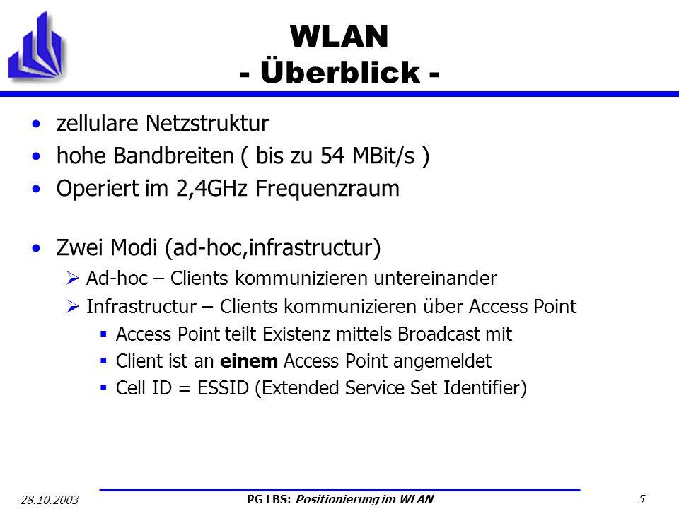 WLAN - Überblick - zellulare Netzstruktur