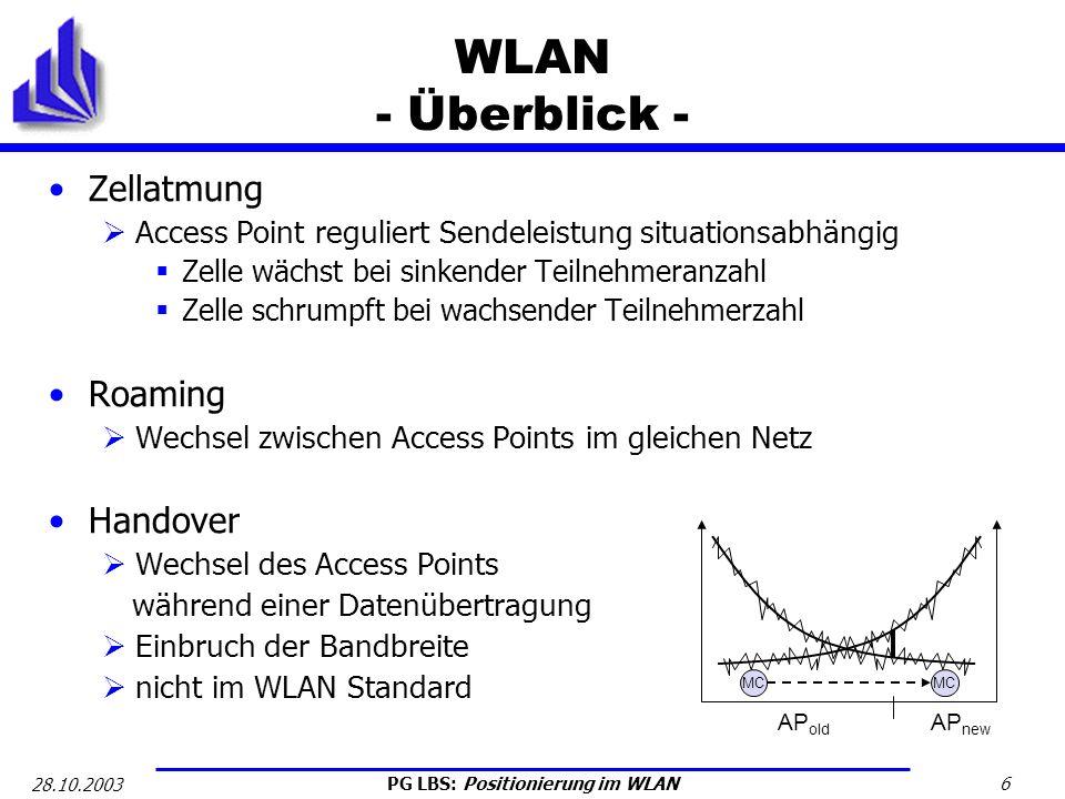 WLAN - Überblick - Zellatmung Roaming Handover