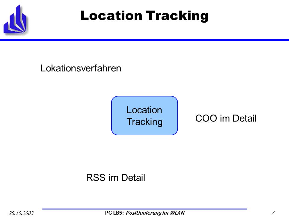 Location Tracking Lokationsverfahren Location Tracking COO im Detail