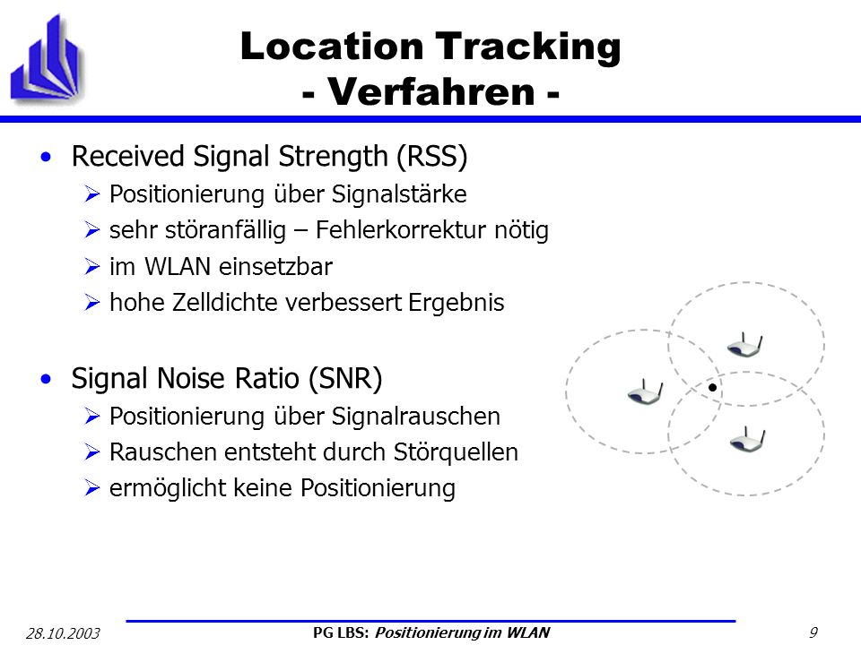 Location Tracking - Verfahren -