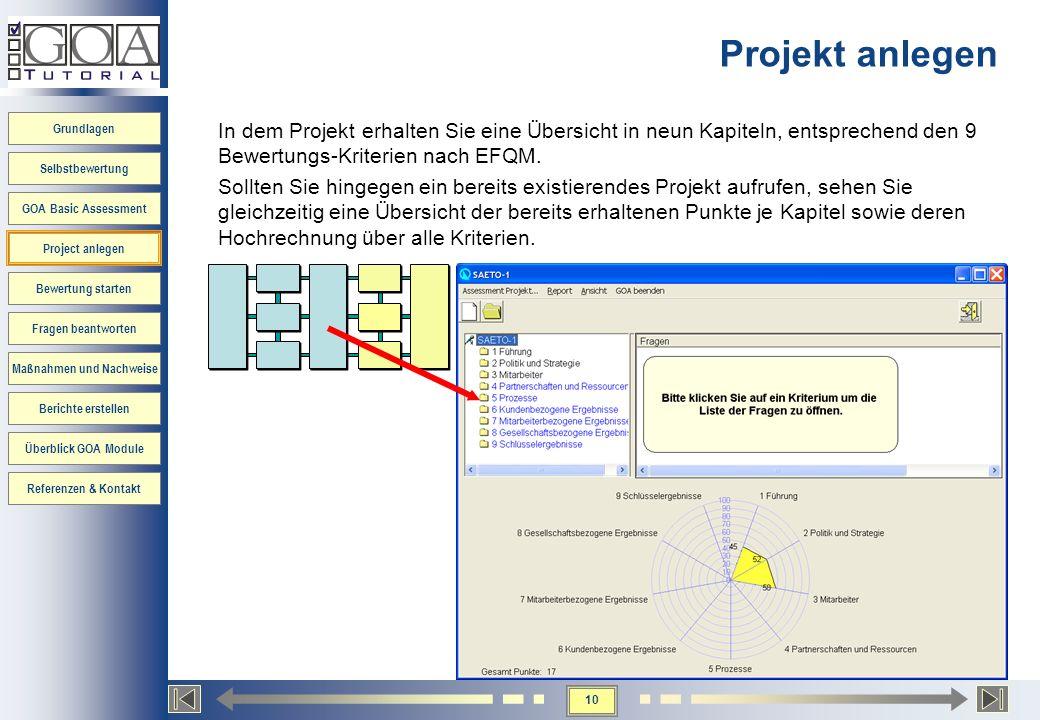Projekt anlegenIn dem Projekt erhalten Sie eine Übersicht in neun Kapiteln, entsprechend den 9 Bewertungs-Kriterien nach EFQM.