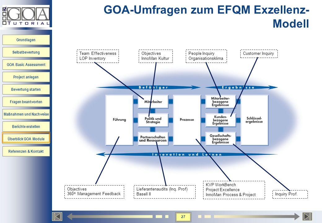 GOA-Umfragen zum EFQM Exzellenz-Modell